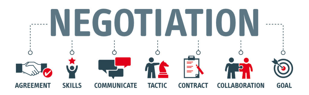 These are the series of steps for general negotiation. The parties agree on a similar topic, identify their skills, communicate with party, apply tactics and sign the contract with specific objectives in mind.