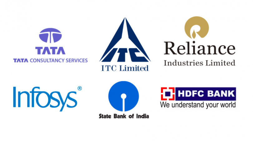 Image shows the top companies present in India