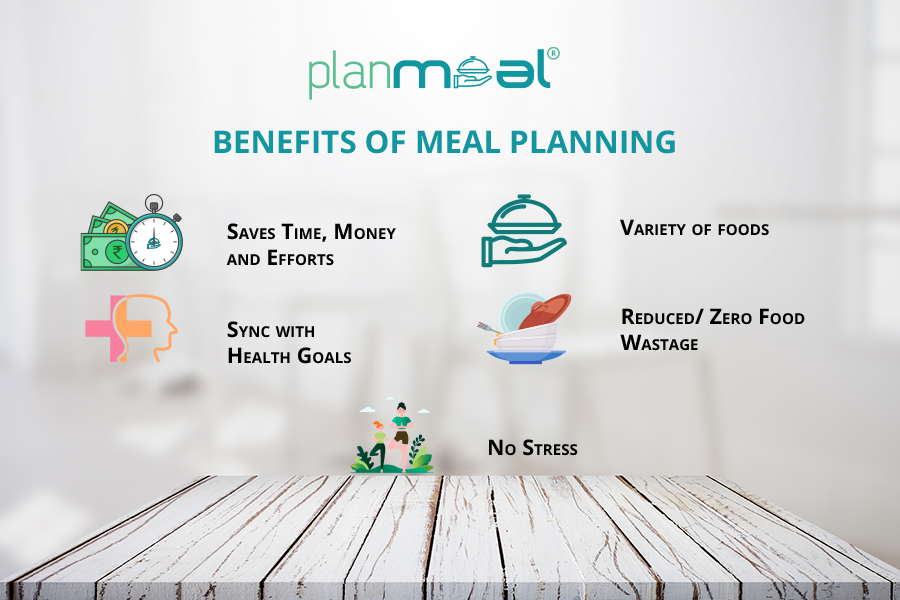 Benefits of Meal Planning in Advance