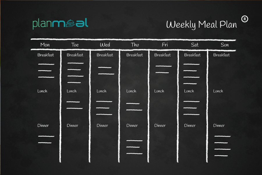 Plan meal - An Automaitc Meal Planner